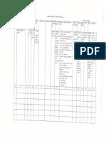 सामाजिक आर्थिक एवं जाति जनगणना 2011.pdf
