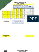 Data Murid + Lap BIAS Cpk + Lap BIAS DT & TD Thn Ajaran 2017-2018