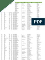Listepharmautorises02102018_0.pdf