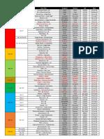 CivPro Assigned Cases - Batch 5 ver2.0 (Rule 23-38).pdf