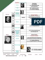 Bundespräsidenten Ersten Republik Bundeskanzler