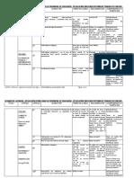 9 Resolucion 233 98 Régimen de Licencias