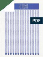 Test-D2-Plantilla-Evaluacion.pdf