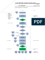 PRO 020 Ordermanagement