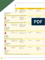 Life 2E Upper Intermediate Scope & Sequence.pdf