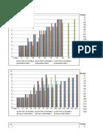 Monografia Kitil Farmacia Montesori (Graficos)