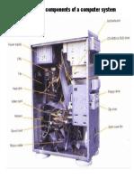Major Computer Hardware