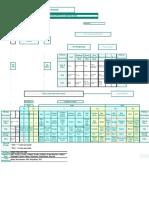 Plastic Materials Identification Chart.pdf