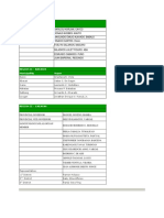 Lgu Directory