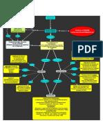 1 CV de a Inostroza C. Como Mapa Conceptual
