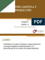 Gestión Logística y Producción Ppt 2