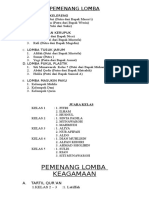 Daftar Pemenang Lomba 2015