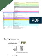 Ogre Army List Creator(1)