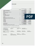 1.Financial Statements of ICICI Bank Ltd