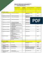 FORMASI_KEMENTERIAN_PERHUBUNGAN_2018.pdf