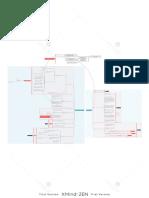 Procedimientos Administrativos en Materia de Contribuciones