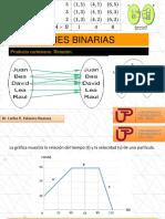 Relaciones binarias - Matemáticas