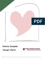 Positive Discipline Concept Charts.pdf