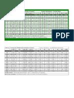 Tabela de Triades.pdf
