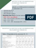 S-7.2 RESISTENCIAS METALICAS PARA HORNOS DE TRATAMIENTOS TERMICOS.pdf