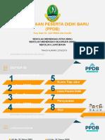 0. SOSIALISASI PPDB JABAR 2018_rev.doc