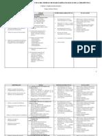 Farmacología.planeacion Didactica Final.19-1