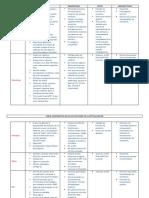 Cuadro Comparativo de las aplicaciones de la virtualización