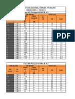 Flange Weight Chart