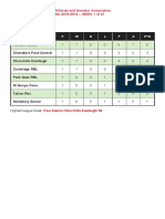 soton billiards league table wk1 18-19