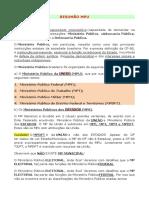 Resumo Legislação do MPU