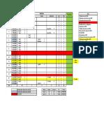 Curso 2018-19 Calendario y Listado de Grupos de Laboratorio Diseño Mecánico Grupo DM401