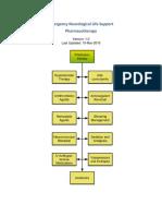 farmakope.pdf
