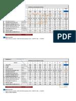 Planillhas Dimensionamento Dutos