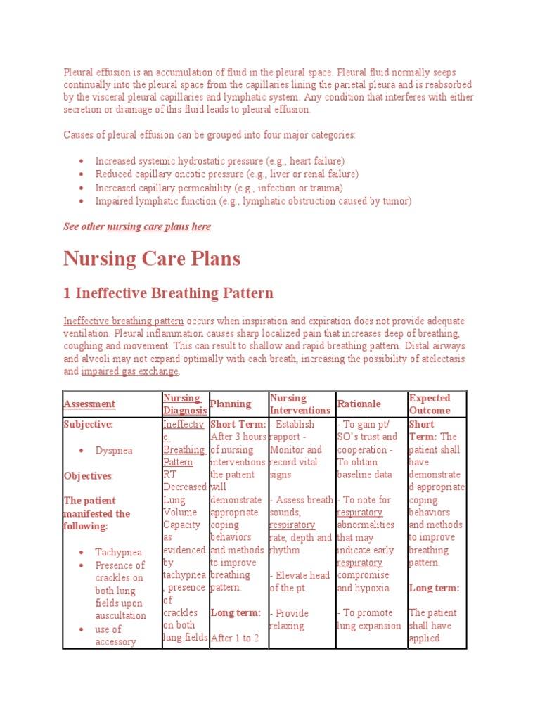 6 Pleural Effusion Nursing Care Plans   Breathing   Pain