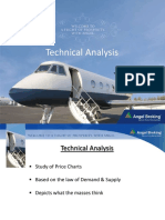 Technical Analysis santosh mashal