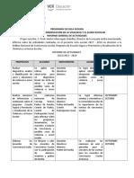 Evaluacion Ruta de Mejora 2017-2018