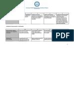 Rúbrica para valorar UDI.pdf