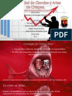 Estrategia Del Océano Rojo