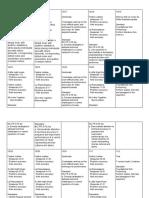 7th grade unit plan q2 2018