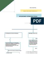 Actividad 2 Clase Mapa Conceptual Sobre Todos Los Temas (1)