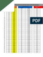 Modelo-de-Planilha-de-Cálculo-de-dB-x-Dose.xls
