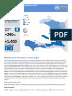 FR Factsheet UN Haiti 2016, 01 Avril 2017 Ok Ok - Copy