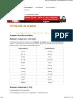 Formación de Acordes _ Guitarmonia