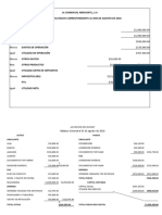 Análisis e Interp. de Estados Financieros