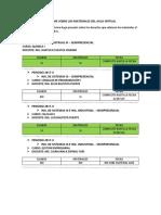 Informe Sobre Los Materiales Del Aula Virtual