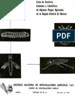 LISTA DE NOMBRES COMUNES Y CIENTIFICOS DE ALGUNAS PLAGAS AGR.pdf