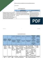 Analisis SKL,KI,KD - PKSM - XII - mans.docx