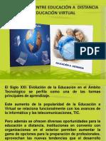 Educación a Virtual.pptx