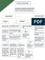 compromiso organizacional mapa