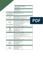 List Promo Website Wisata (Terupdate) 25062018(1).pdf